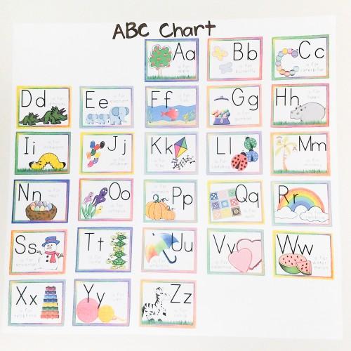 ABC Chart Wall Version