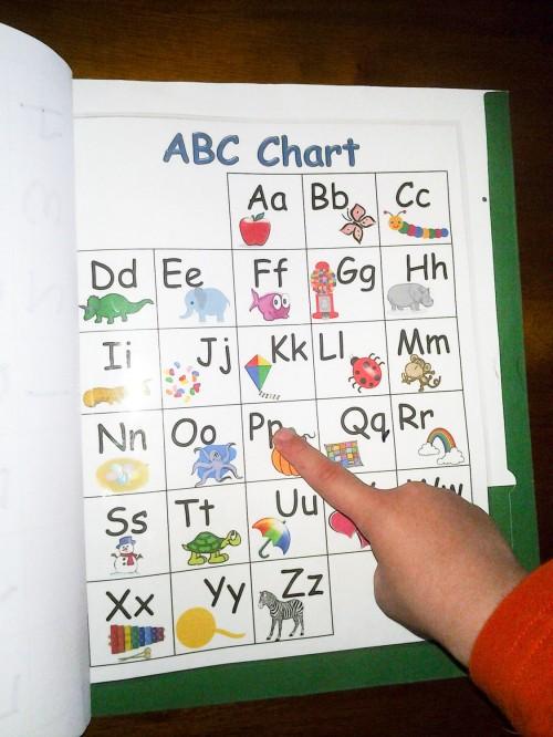 Calendar Time ABC Chart
